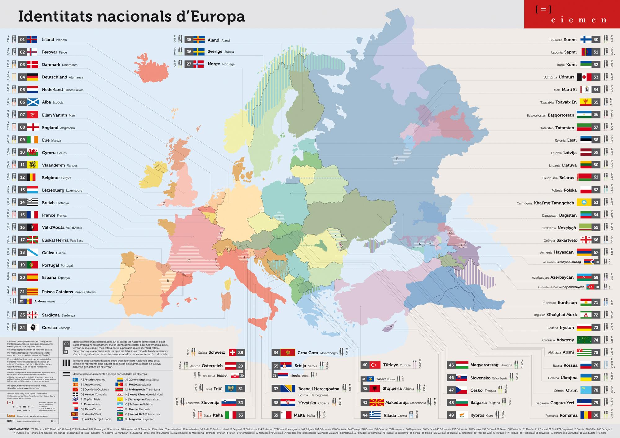 CIEMEN - Mapa de les identitats nacionals d'Europa